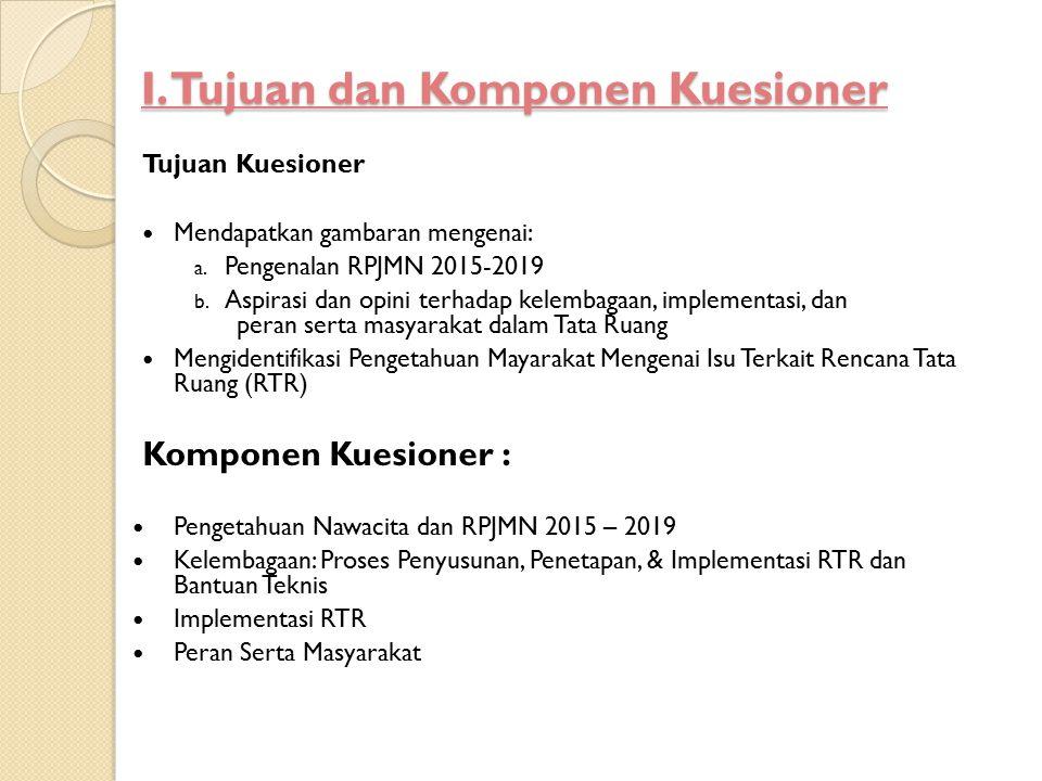 I. Tujuan dan Komponen Kuesioner Tujuan Kuesioner Mendapatkan gambaran mengenai: a. Pengenalan RPJMN 2015-2019 b. Aspirasi dan opini terhadap kelembag