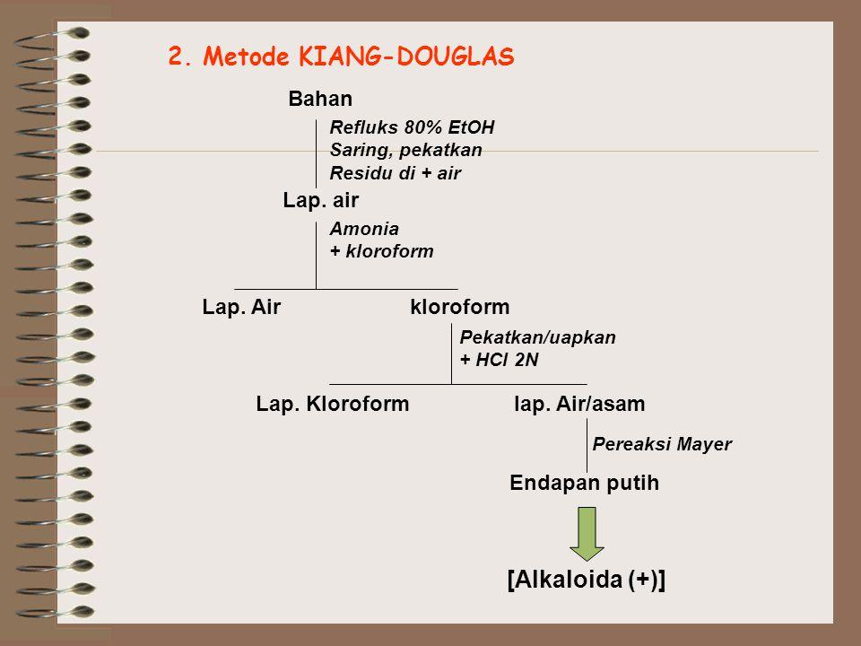 2.Metode KIANG-DOUGLAS Bahan Refluks 80% EtOH Saring, pekatkan Residu di + air Lap.