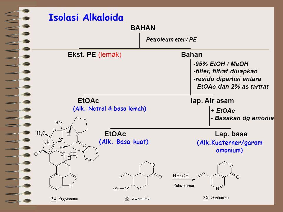 Isolasi Alkaloida BAHAN Petroleum eter / PE Ekst.
