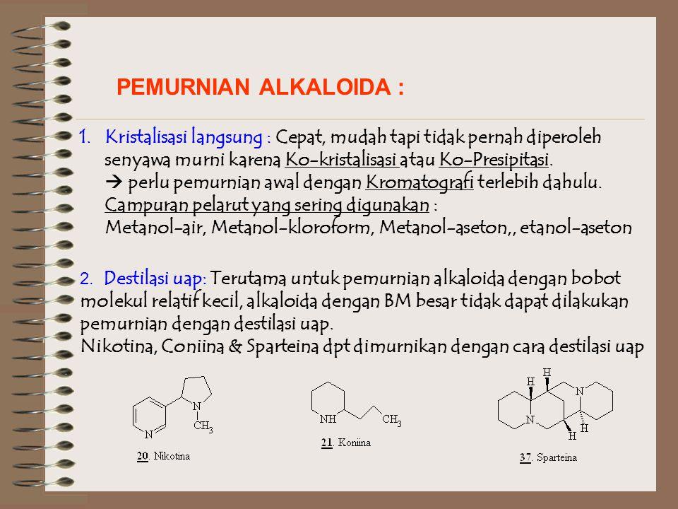 PEMURNIAN ALKALOIDA : 1.Kristalisasi langsung : Cepat, mudah tapi tidak pernah diperoleh senyawa murni karena Ko-kristalisasi atau Ko-Presipitasi.