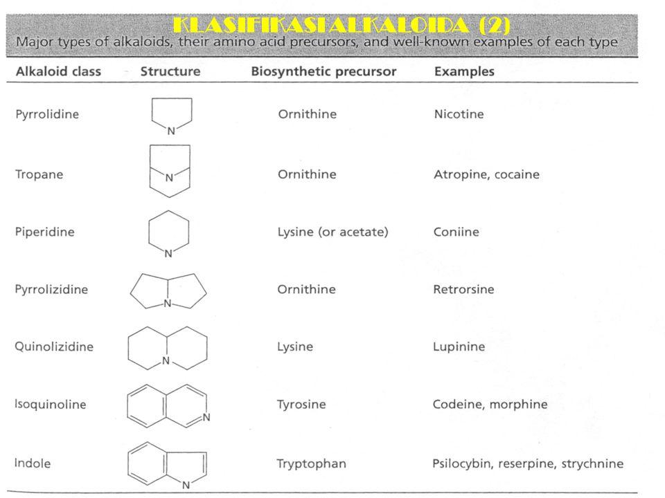 KLASIFIKASI ALKALOIDA (2)