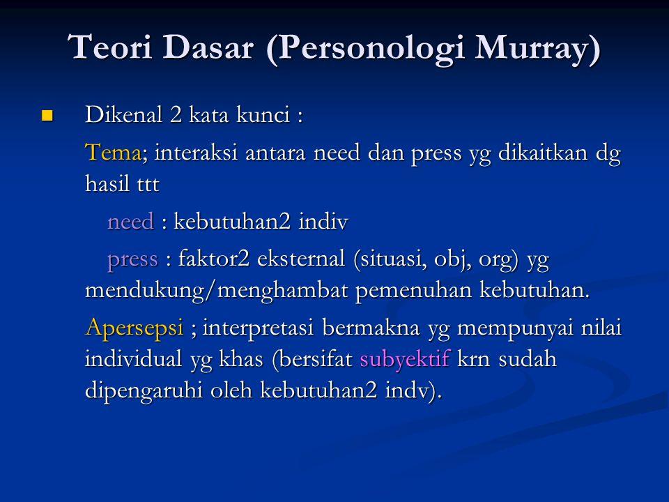 Teori Dasar (Personologi Murray) Dikenal 2 kata kunci : Dikenal 2 kata kunci : Tema; interaksi antara need dan press yg dikaitkan dg hasil ttt need :
