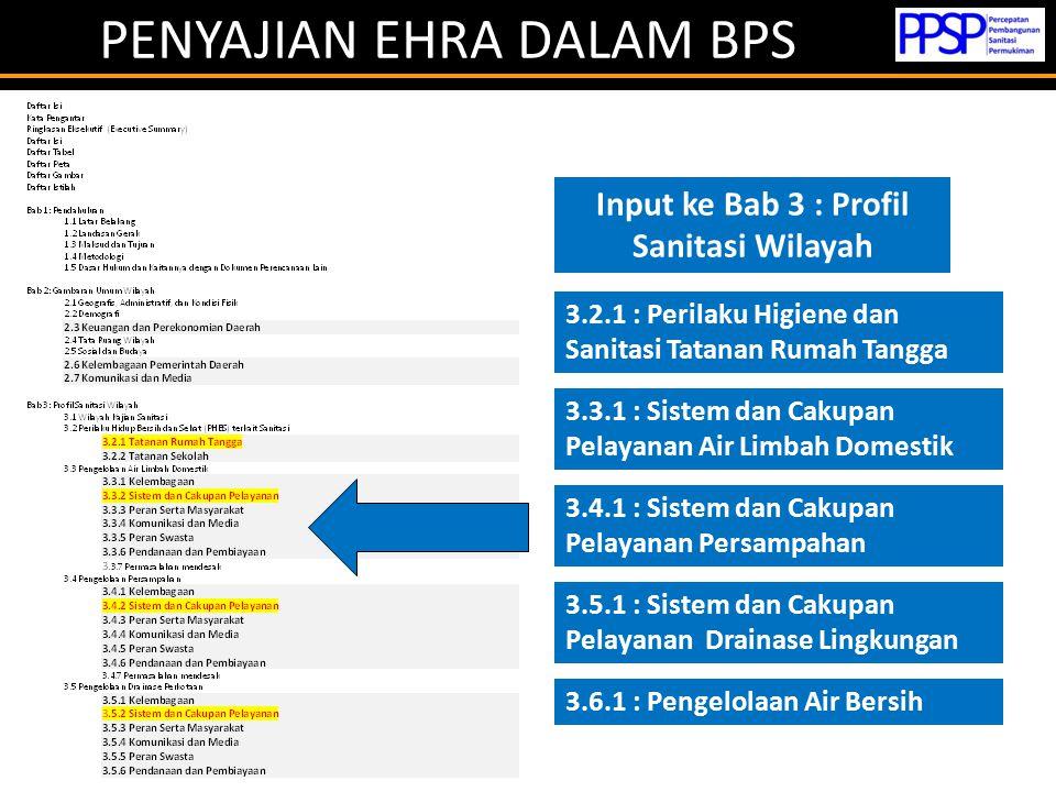 PENYAJIAN EHRA DALAM BPS Input ke Bab 3 : Profil Sanitasi Wilayah 3.2.1 : Perilaku Higiene dan Sanitasi Tatanan Rumah Tangga 3.3.1 : Sistem dan Cakupa