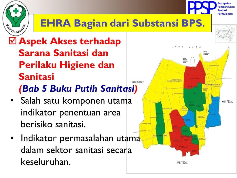 EHRA Bagian dari Substansi BPS.  Aspek Akses terhadap Sarana Sanitasi dan Perilaku Higiene dan Sanitasi (Bab 5 Buku Putih Sanitasi) Salah satu kompon