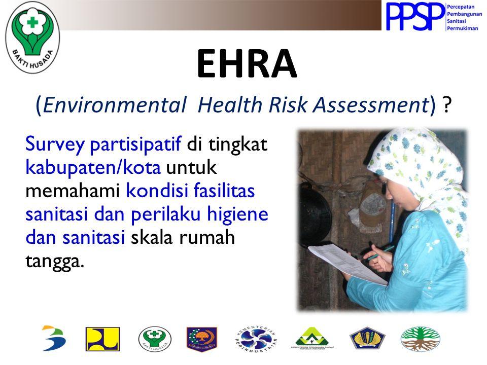 Konsep Studi EHRA Pembangunan Sanitasi Perlu data akurat Data Sanitasi terbatas & tersebar Perlu penilaian Resiko Kesehatan Lingkungan EHRA