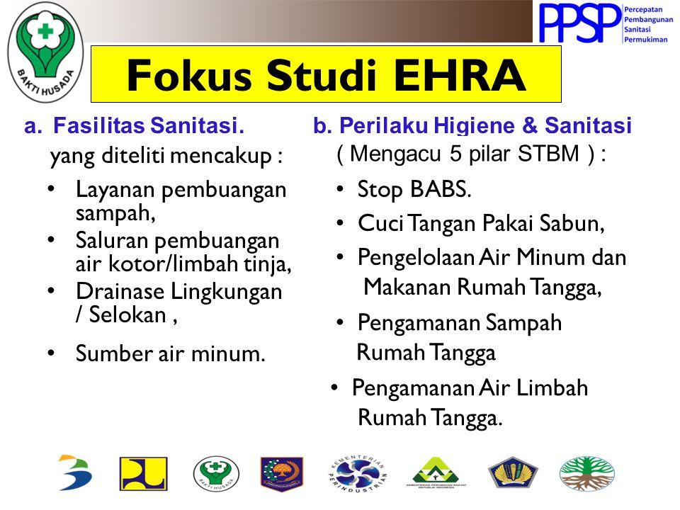 Fokus Studi EHRA a.Fasilitas Sanitasi. b. Perilaku Higiene & Sanitasi yang diteliti mencakup : Sumber air minum. Layanan pembuangan sampah, Saluran pe