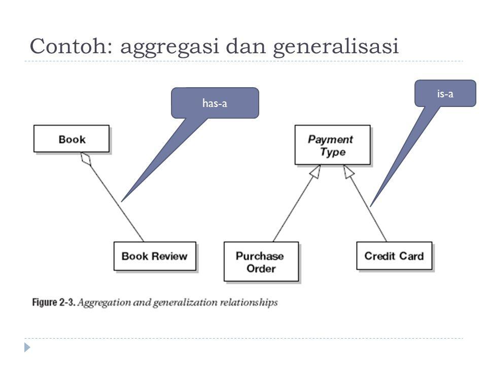 Contoh: aggregasi dan generalisasi has-a is-a