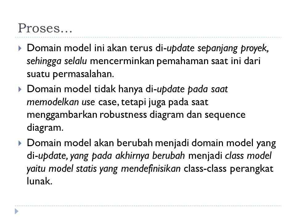 Proses...  Domain model ini akan terus di-update sepanjang proyek, sehingga selalu mencerminkan pemahaman saat ini dari suatu permasalahan.  Domain