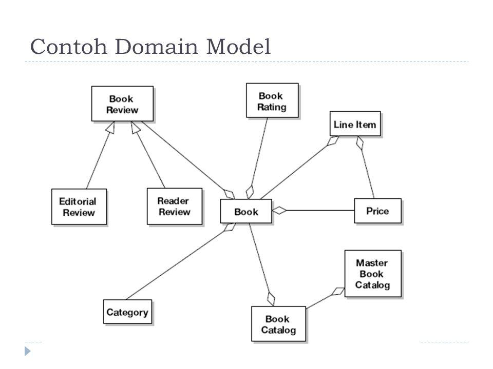 Contoh Domain Model