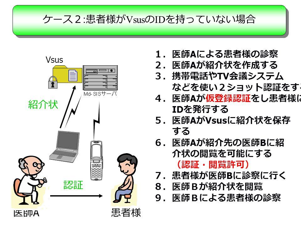 医師 A 患者様 認証 1.医師 A による患者様の診察 2.医師 A が紹介状を作成する 3.携帯電話や TV 会議システム などを使い2ショット認証をする 4.医師 A が仮登録認証をし患者様に ID を発行する 5.医師 A が Vsus に紹介状を保存 する 6.医師 A が紹介先の医師 B に紹 介状の閲覧を可能にする (認証・閲覧許可) 7.患者様が医師 B に診察に行く 8.医師Bが紹介状を閲覧 9.医師Bによる患者様の診察 紹介状 Vsus ケース2 : 患者様が Vsus の ID を持っていない場合