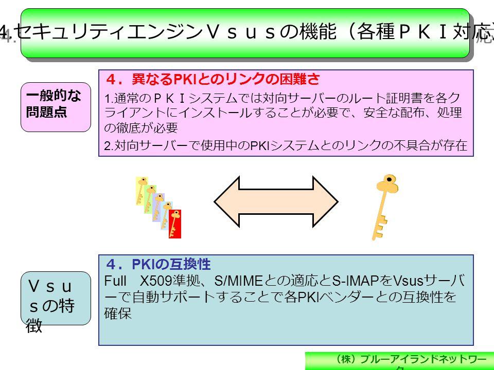 (株)ブルーアイランドネットワー ク 4.異なる PKI とのリンクの困難さ 1. 通常のPKIシステムでは対向サーバーのルート証明書を各ク ライアントにインストールすることが必要で、安全な配布、処理 の徹底が必要 2. 対向サーバーで使用中の PKI システムとのリンクの不具合が存在 4. PKI