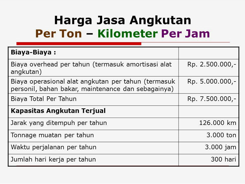 Harga Jasa Angkutan Per Ton – Kilometer Per Jam Biaya-Biaya : Biaya overhead per tahun (termasuk amortisasi alat angkutan) Rp. 2.500.000,- Biaya opera