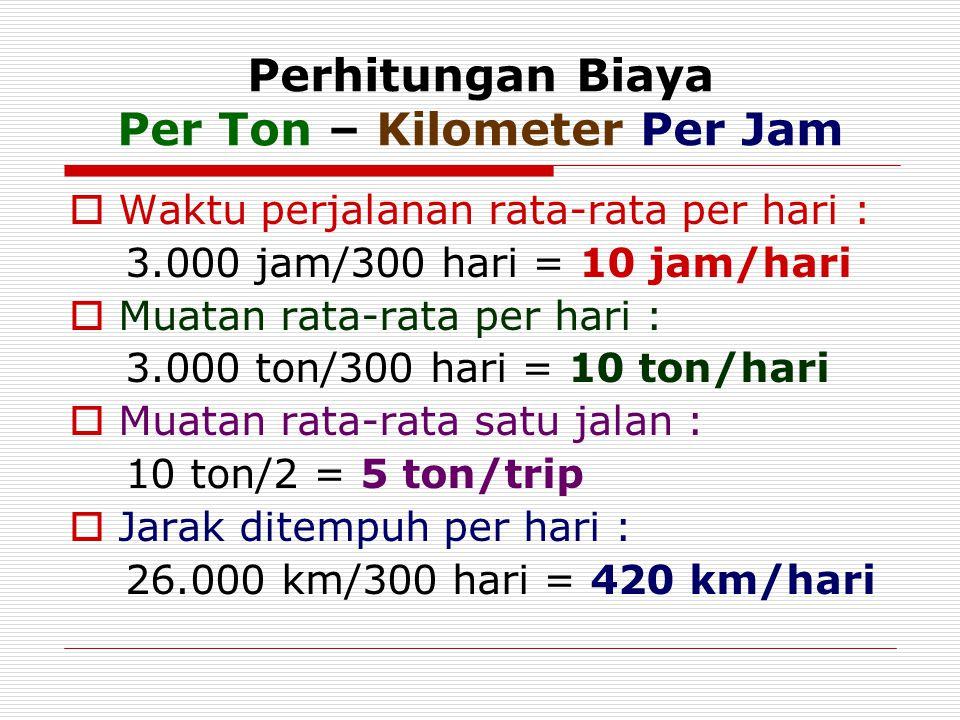 Perhitungan Biaya Per Ton – Kilometer Per Jam  Waktu perjalanan rata-rata per hari : 3.000 jam/300 hari = 10 jam/hari  Muatan rata-rata per hari : 3