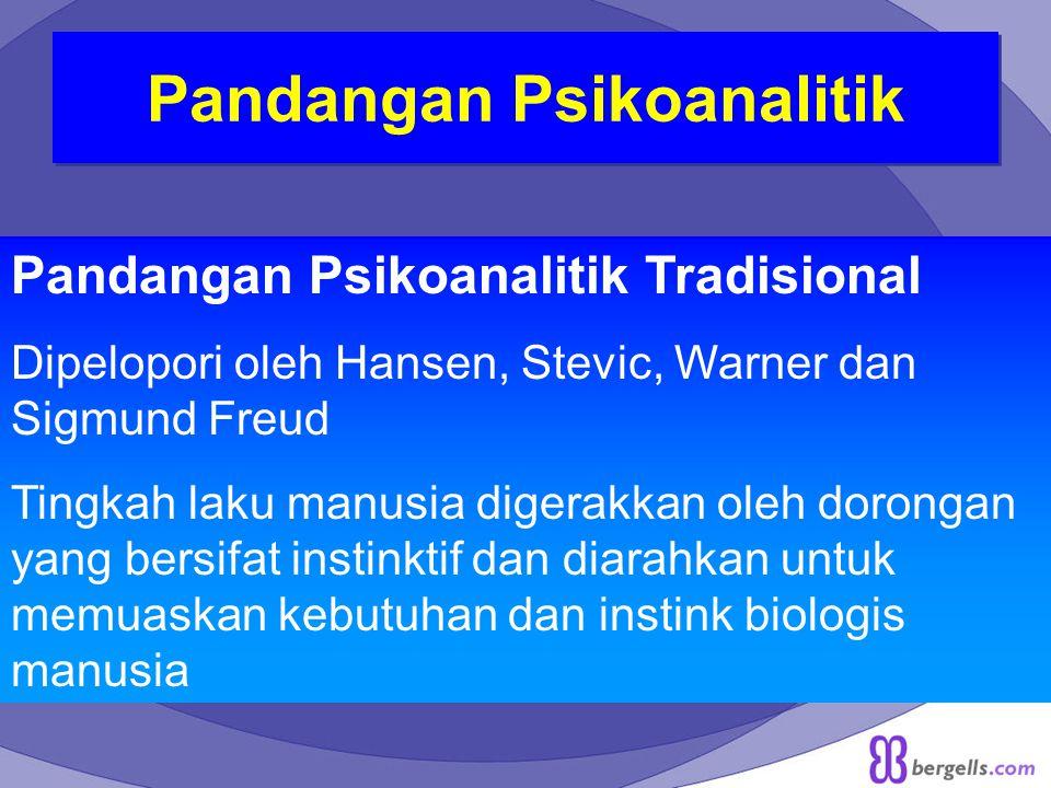 Pandangan tentang Hakekat Manusia Pandangan tentang Hakekat Manusia 1.Pandangan Psikoanalitik 2.Pandangan Humanistik 3.Pandangan Behavioristik 1.Pandangan Psikoanalitik 2.Pandangan Humanistik 3.Pandangan Behavioristik