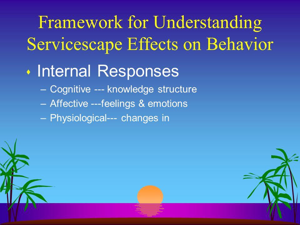 Maximizing the Service Environment 1.Recognize strategic impact.