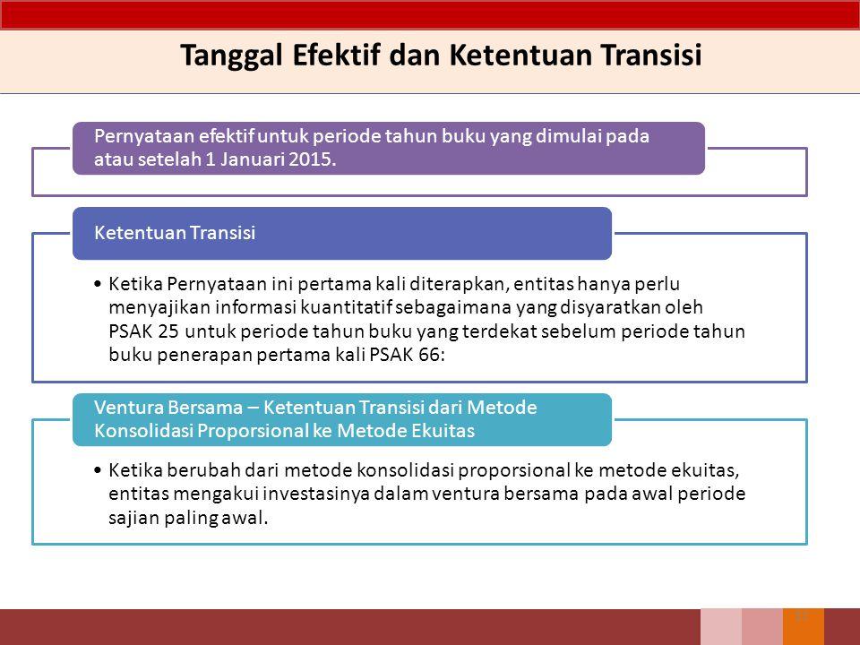 Tanggal Efektif dan Ketentuan Transisi 11 Pernyataan efektif untuk periode tahun buku yang dimulai pada atau setelah 1 Januari 2015. Ketika Pernyataan