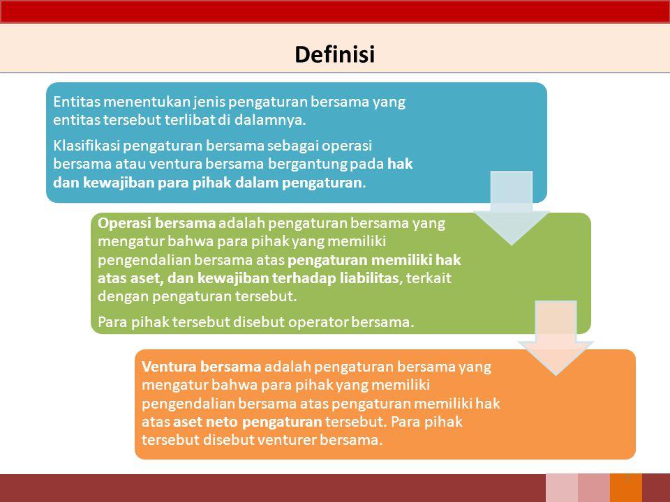 Definisi 7 Entitas menentukan jenis pengaturan bersama yang entitas tersebut terlibat di dalamnya. Klasifikasi pengaturan bersama sebagai operasi bers