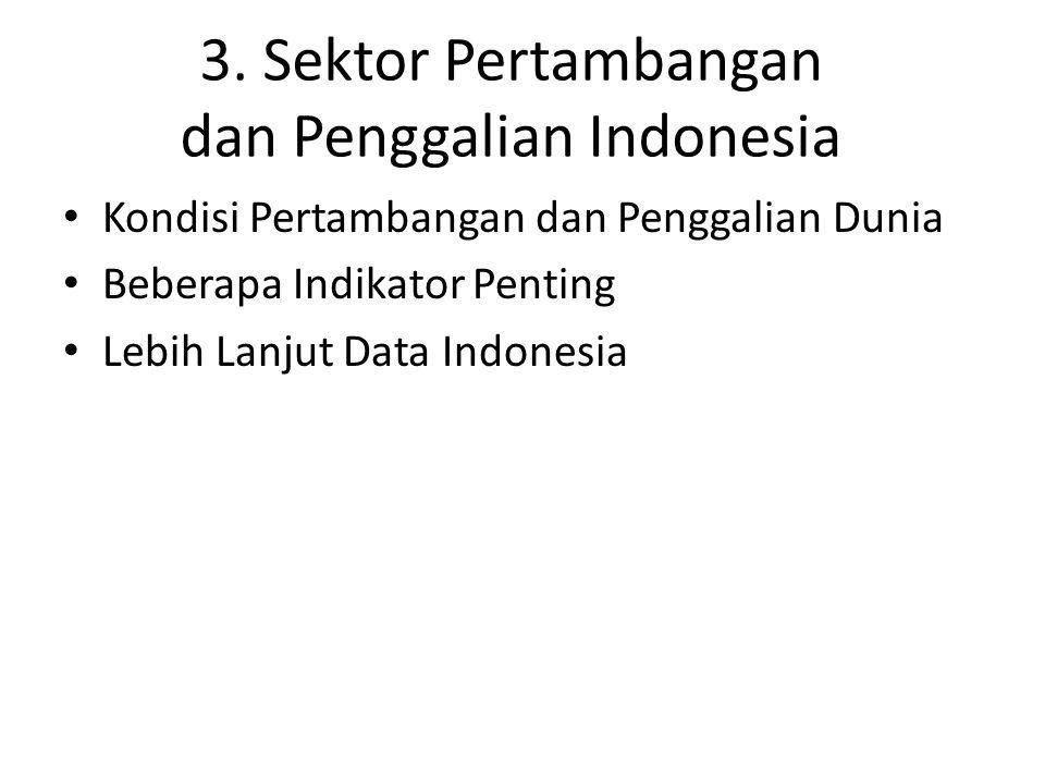 3. Sektor Pertambangan dan Penggalian Indonesia Kondisi Pertambangan dan Penggalian Dunia Beberapa Indikator Penting Lebih Lanjut Data Indonesia
