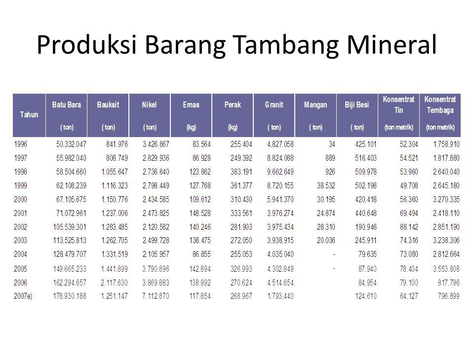 Produksi Barang Tambang Mineral