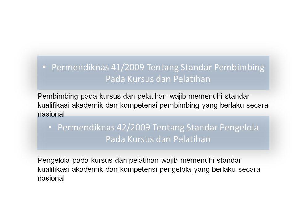 Permendiknas 41/2009 Tentang Standar Pembimbing Pada Kursus dan Pelatihan Pembimbing pada kursus dan pelatihan wajib memenuhi standar kualifikasi akad