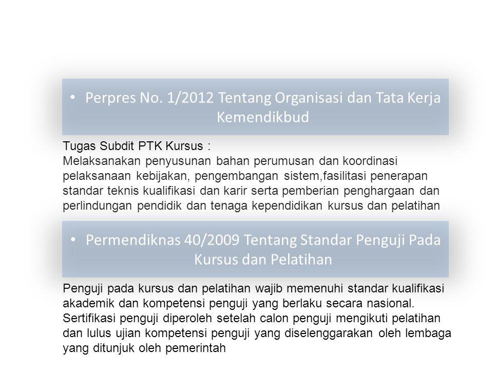 Perpres No. 1/2012 Tentang Organisasi dan Tata Kerja Kemendikbud Tugas Subdit PTK Kursus : Melaksanakan penyusunan bahan perumusan dan koordinasi pela