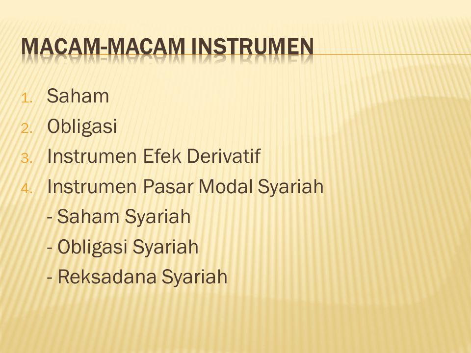  obligasi syariah sendiri, sebenarnya telah ada fatwa yang dikeluarkan oleh Dewan Syariah Nasional Majelis Ulama Indonesia (DSN MUI).