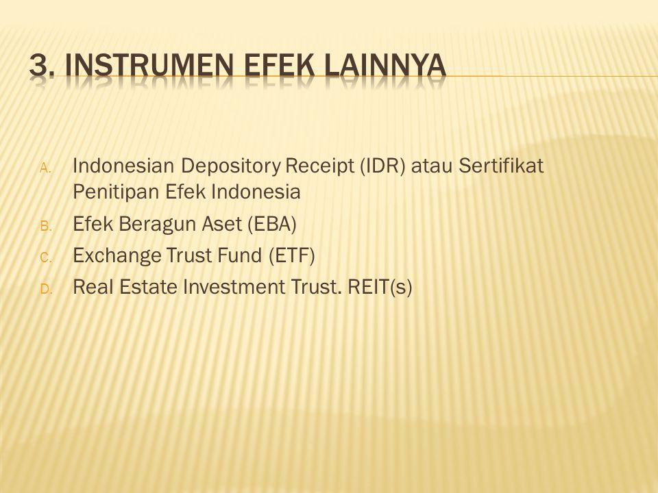 A. Indonesian Depository Receipt (IDR) atau Sertifikat Penitipan Efek Indonesia B. Efek Beragun Aset (EBA) C. Exchange Trust Fund (ETF) D. Real Estate