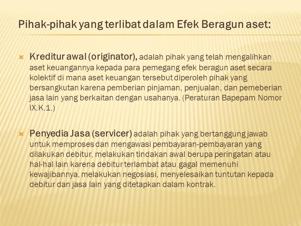 Pihak-pihak yang terlibat dalam Efek Beragun aset:  Kreditur awal (originator), adalah pihak yang telah mengalihkan aset keuangannya kepada para peme