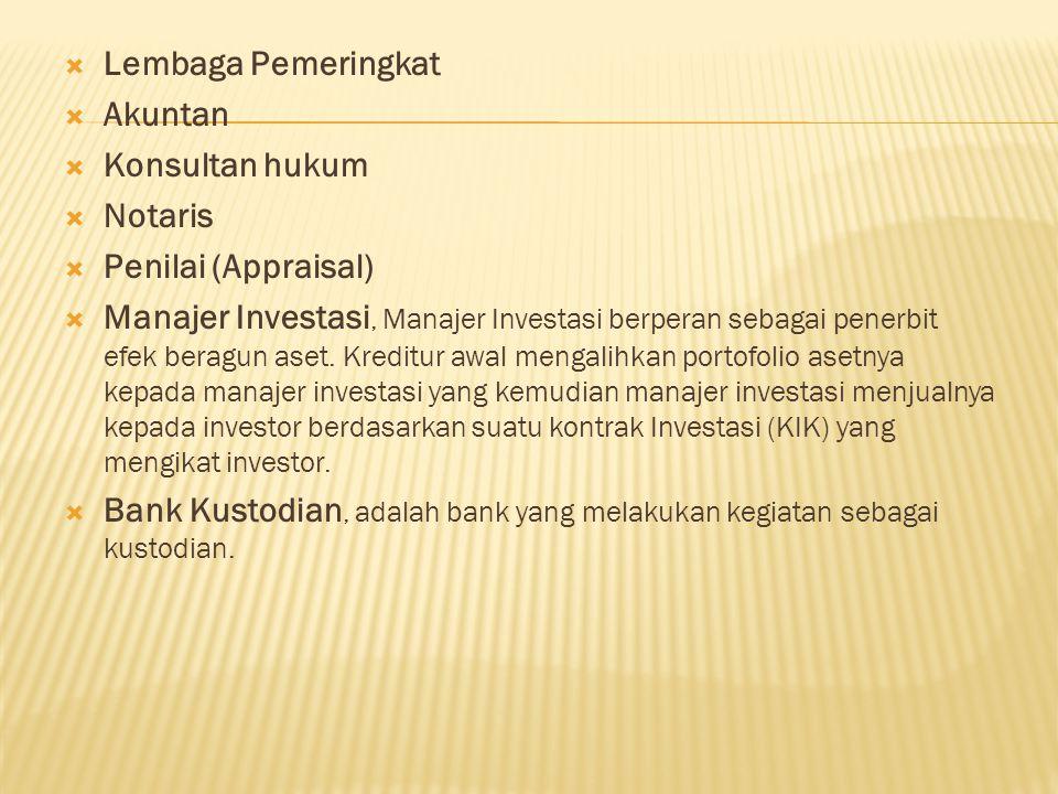  Lembaga Pemeringkat  Akuntan  Konsultan hukum  Notaris  Penilai (Appraisal)  Manajer Investasi, Manajer Investasi berperan sebagai penerbit efe