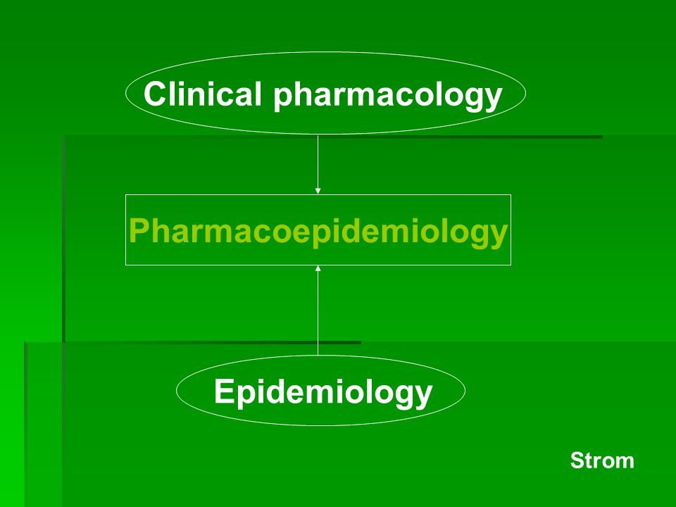 Pharmacoepidemiology Pharmacology Epidemiology Therapeutics Statistics Spitzer