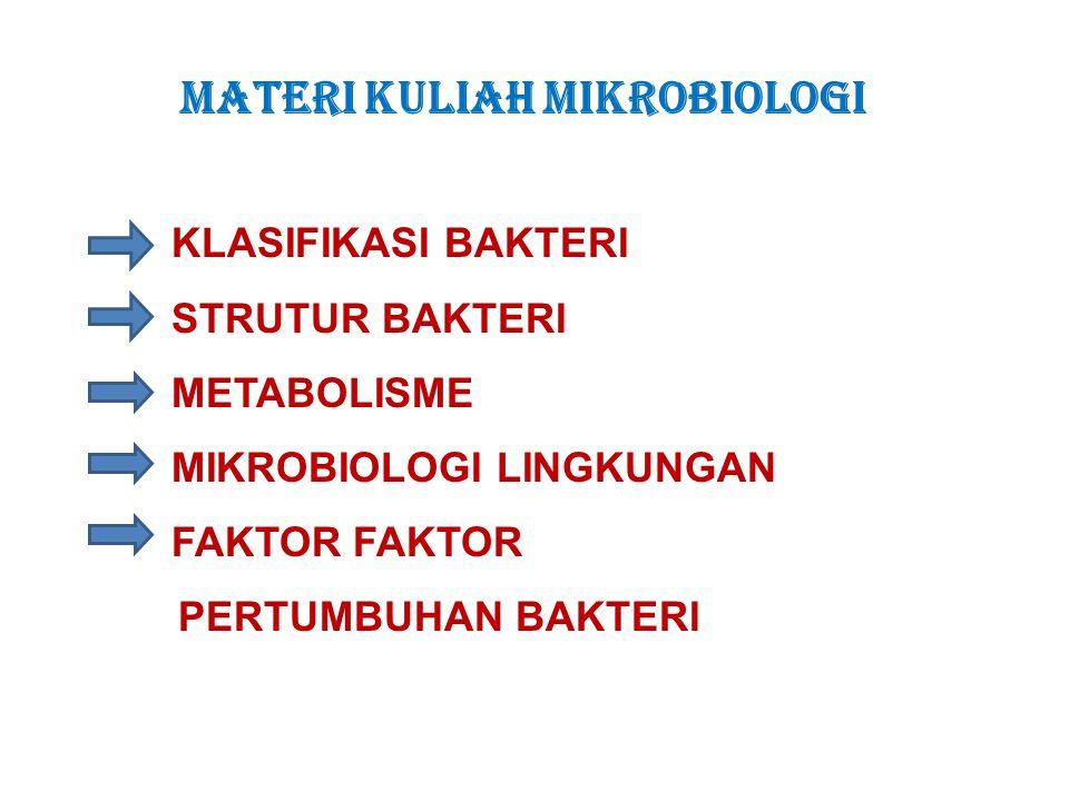 MATERI KULIAH MIKROBIOLOGI KLASIFIKASI BAKTERI STRUTUR BAKTERI METABOLISME MIKROBIOLOGI LINGKUNGAN FAKTOR FAKTOR PERTUMBUHAN BAKTERI