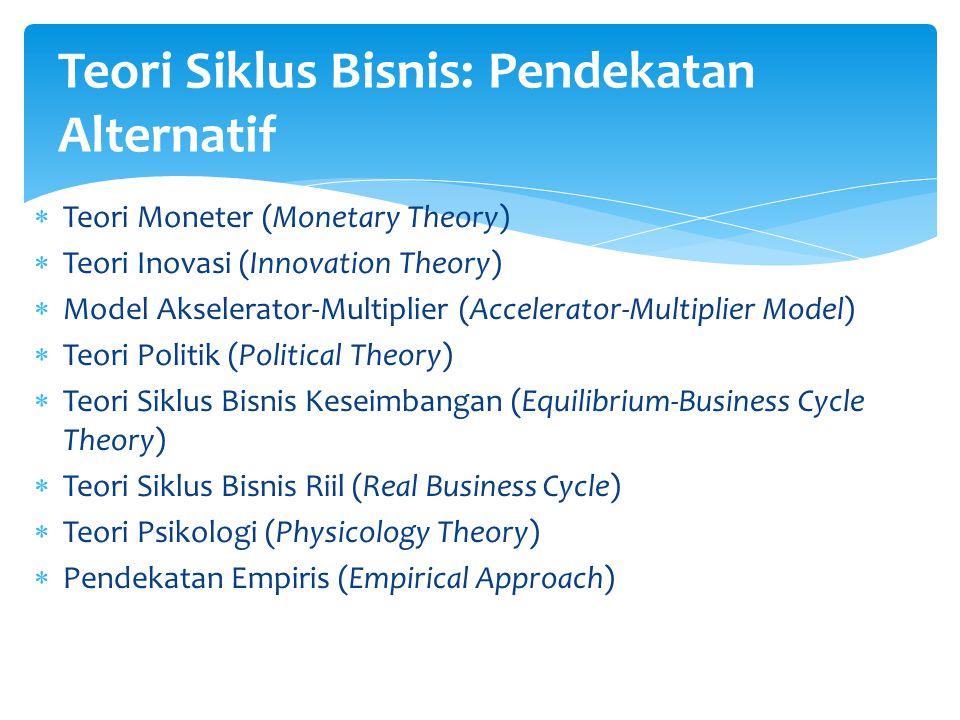  Teori Moneter (Monetary Theory)  Teori Inovasi (Innovation Theory)  Model Akselerator-Multiplier (Accelerator-Multiplier Model)  Teori Politik (P