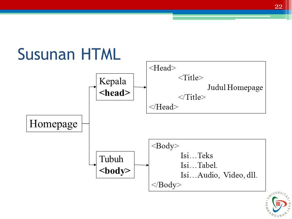 22 Susunan HTML Homepage Kepala Tubuh Judul Homepage Isi…Teks Isi…Tabel. Isi…Audio, Video, dll.