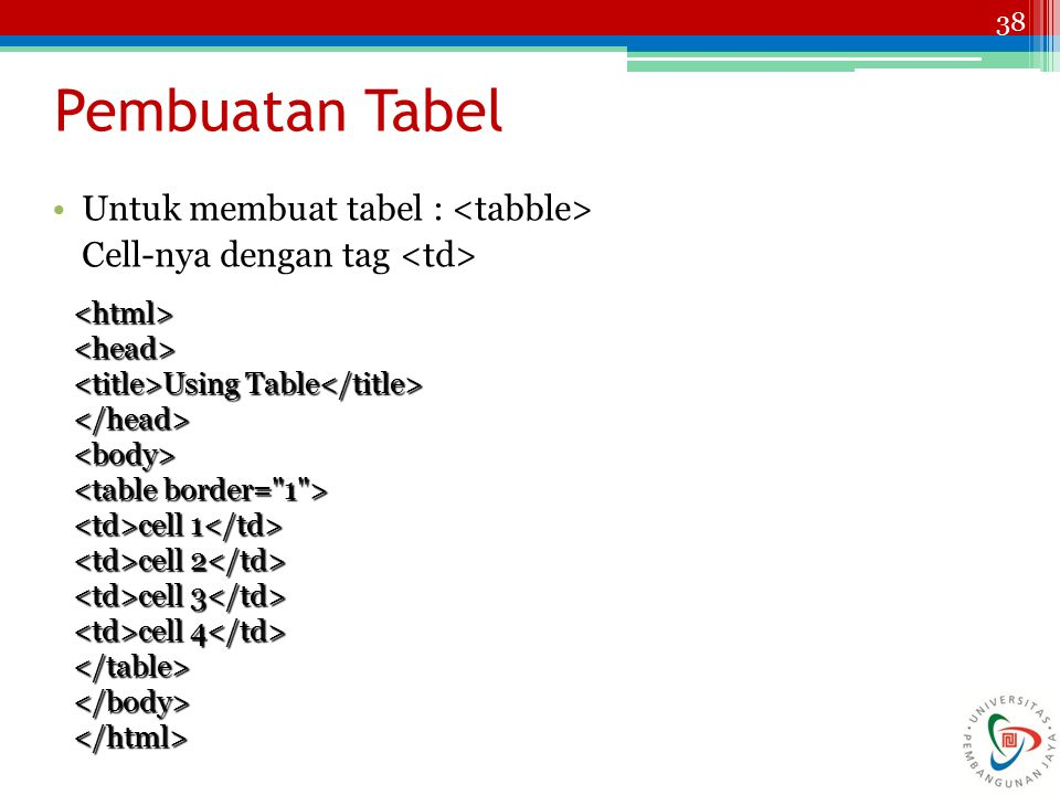 38 Pembuatan Tabel Untuk membuat tabel : Cell-nya dengan tag <html><head> Using Table Using Table </head><body> cell 1 cell 1 cell 2 cell 2 cell 3 cel