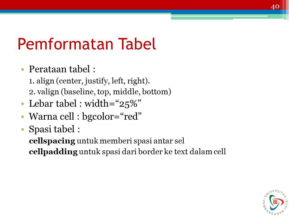 "40 Pemformatan Tabel Perataan tabel : 1. align (center, justify, left, right). 2. valign (baseline, top, middle, bottom) Lebar tabel : width=""25%"" War"