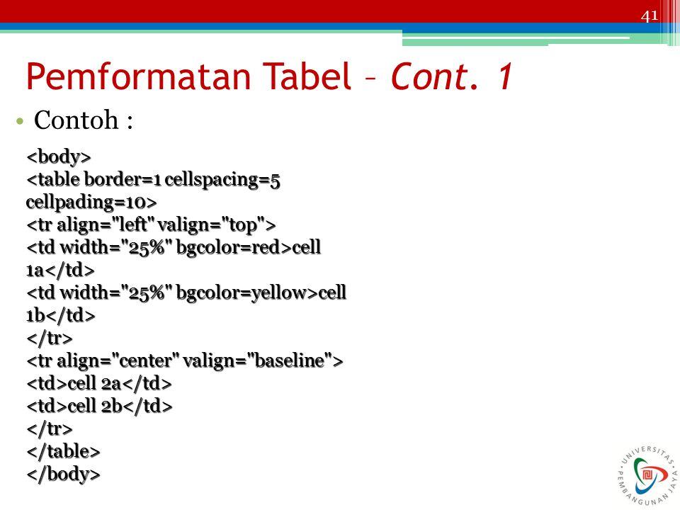 41 Pemformatan Tabel – Cont.
