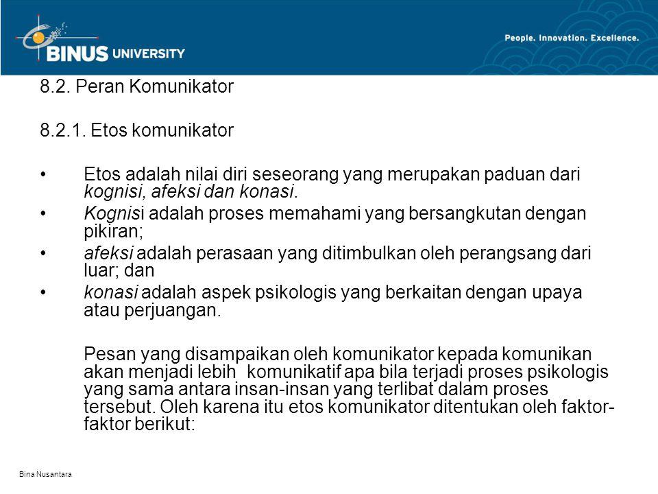 Bina Nusantara 8.2. Peran Komunikator 8.2.1.