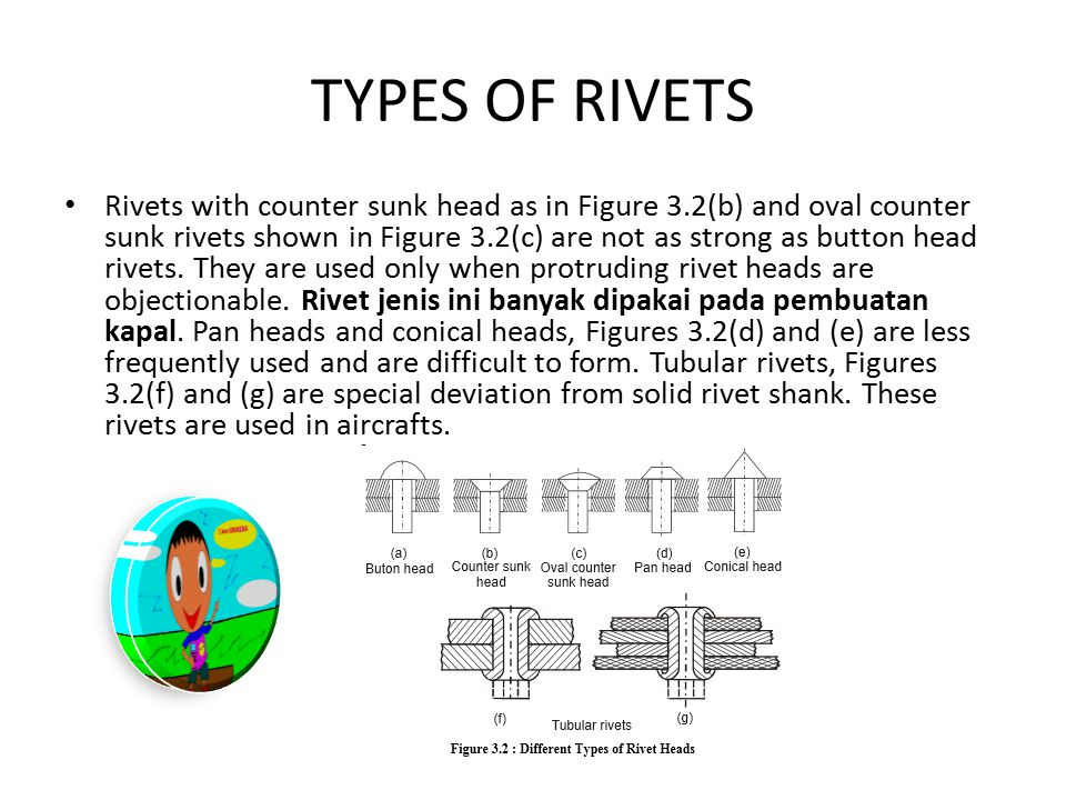 TYPES OF RIVETS Rivets with counter sunk head as in Figure 3.2(b) and oval counter sunk rivets shown in Figure 3.2(c) are not as strong as button head