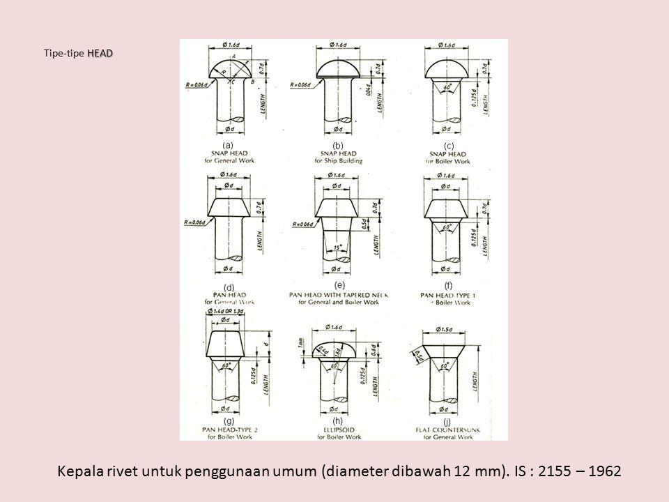 HEAD Tipe-tipe HEAD Kepala rivet untuk penggunaan umum (diameter dibawah 12 mm). IS : 2155 – 1962
