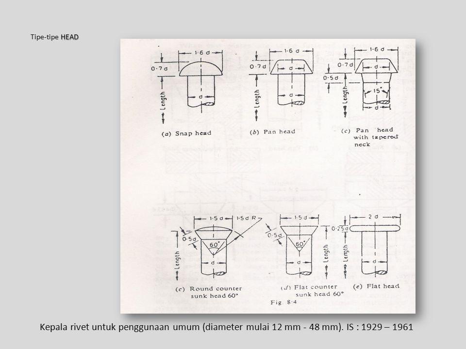 HEAD Tipe-tipe HEAD Kepala rivet untuk penggunaan umum (diameter mulai 12 mm - 48 mm). IS : 1929 – 1961