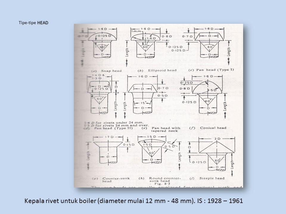 HEAD Tipe-tipe HEAD Kepala rivet untuk boiler (diameter mulai 12 mm - 48 mm). IS : 1928 – 1961