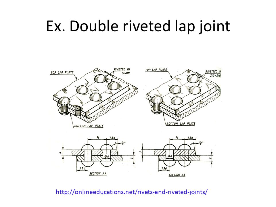 Ex. Double riveted lap joint http://onlineeducations.net/rivets-and-riveted-joints/
