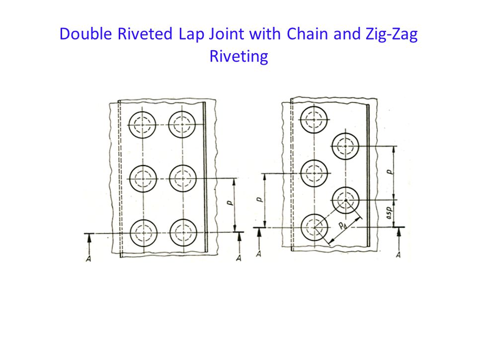 Double Riveted Lap Joint with Chain and Zig-Zag Riveting