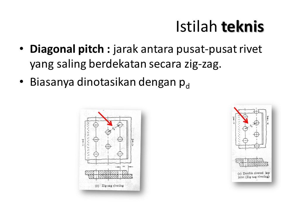 teknis Istilah teknis Diagonal pitch : jarak antara pusat-pusat rivet yang saling berdekatan secara zig-zag. Biasanya dinotasikan dengan p d