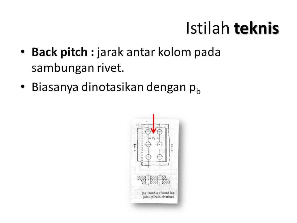 teknis Istilah teknis Back pitch : jarak antar kolom pada sambungan rivet. Biasanya dinotasikan dengan p b