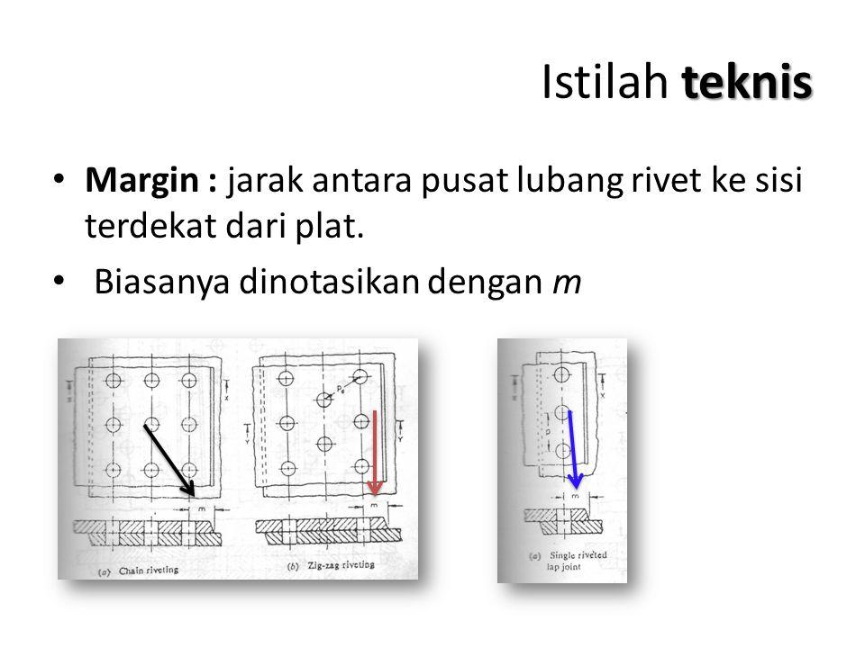 teknis Istilah teknis Margin : jarak antara pusat lubang rivet ke sisi terdekat dari plat. Biasanya dinotasikan dengan m