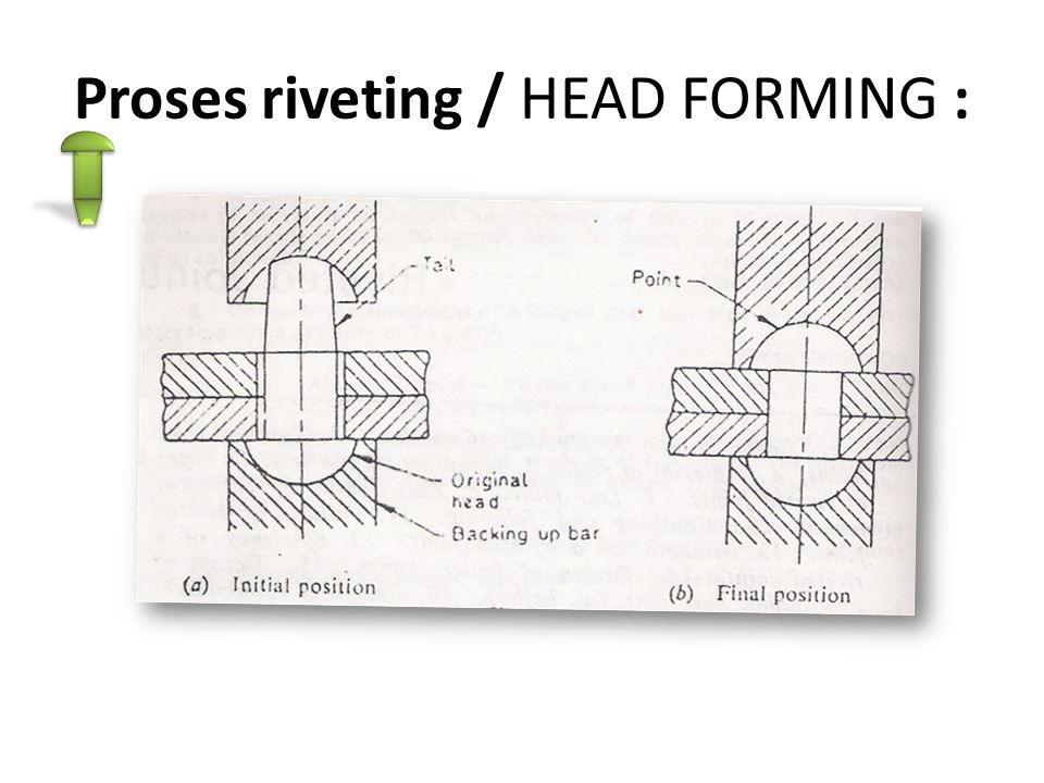 Proses riveting / HEAD FORMING :