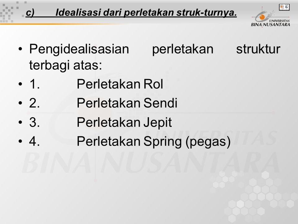 c)Idealisasi dari perletakan struk-turnya. Pengidealisasian perletakan struktur terbagi atas: 1. Perletakan Rol 2. Perletakan Sendi 3. Perletakan Jepi