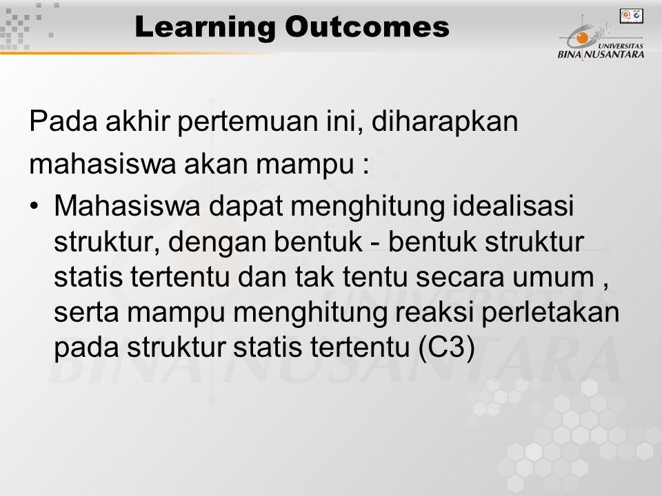 Learning Outcomes Pada akhir pertemuan ini, diharapkan mahasiswa akan mampu : Mahasiswa dapat menghitung idealisasi struktur, dengan bentuk - bentuk s