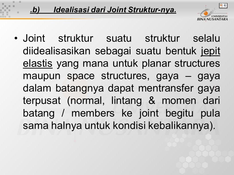 .b)Idealisasi dari Joint Struktur-nya. Joint struktur suatu struktur selalu diidealisasikan sebagai suatu bentuk jepit elastis yang mana untuk planar